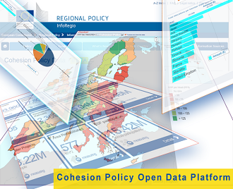 Cohesion Policy Open Data Platform